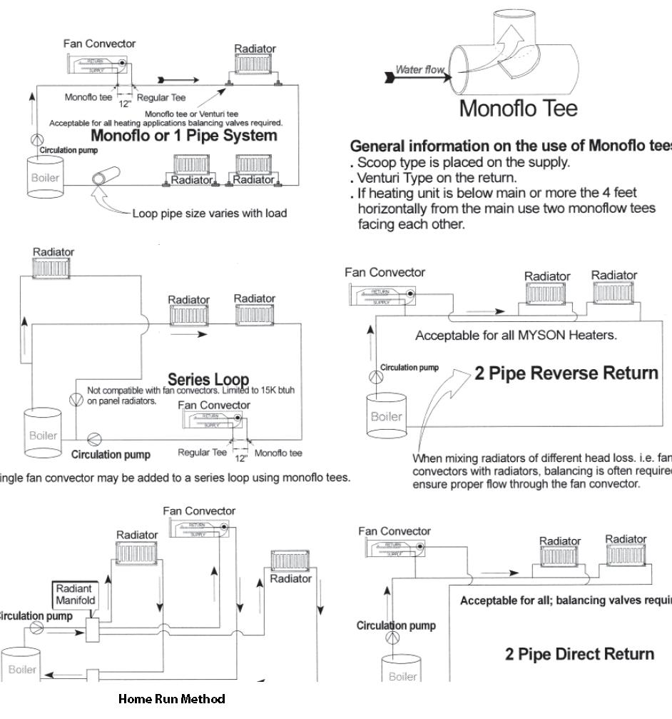 medium resolution of hydronic heating wiring diagram