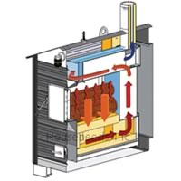 Profab Empyre Pro Series Outdoor Wood Boiler 814696 Wood ...
