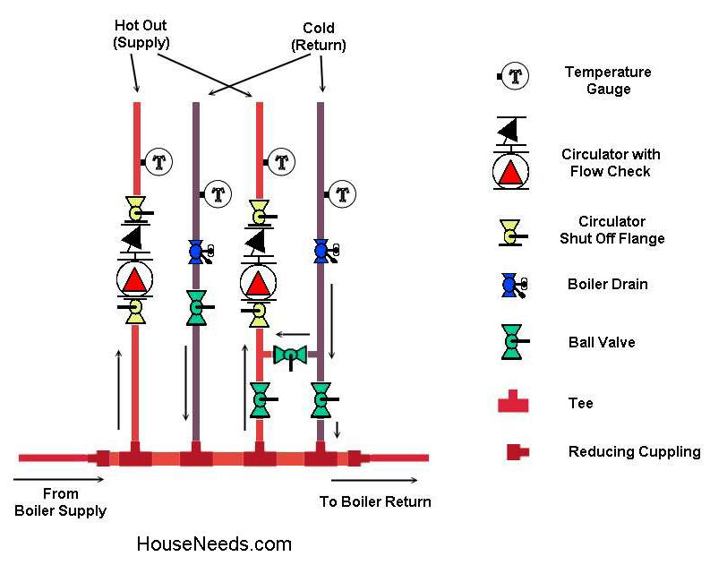 worcester bosch system boiler wiring diagram xlr to jack piping : 20 images - diagrams   cita.asia