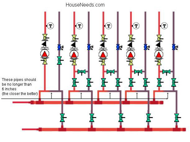 central heating wiring diagram y plan 7mgte harness boiler primary loop hydronic system loops example of a 2 pipe with one zone set at the heat source output