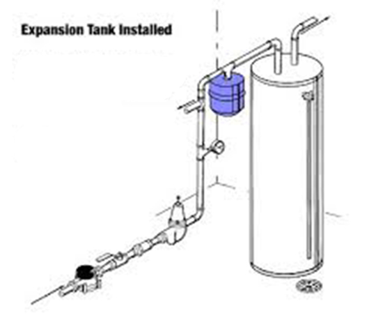 Expansion Tanks for Domestic Potable Water Systems