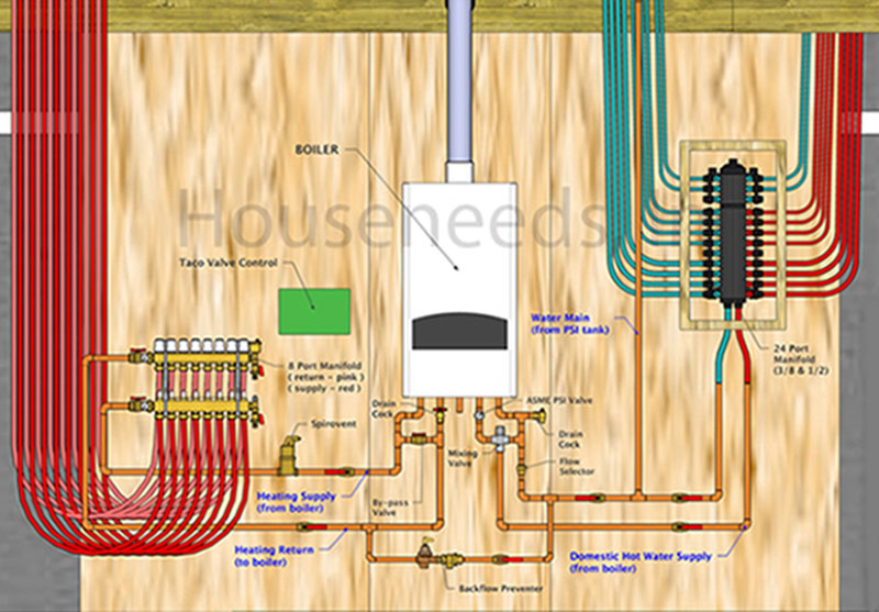 pex plumbing diagram wiring home network how to install a manifold for radiant or domestic potable water