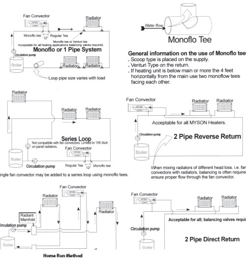 small resolution of radiators and convectors piping examples