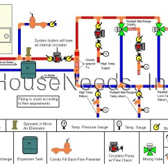 Baseboard Heater Thermostat Wiring Diagram 220v 3 Phase System Heating Boiler Primary Secondary Loops Single Temperature Hydronic For Three Different Zones All Using The Same Hot Water