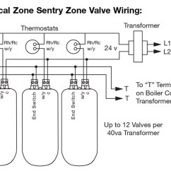 Actuator Wiring Diagram Camera Parts Taco Diagrams Data Wire For Zone Valves Hydronic Heating Systems Drawing
