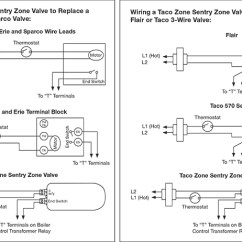 Hvac Wiring Diagram Thermostat Heil Trailer Wire For Taco Zone Valves Hydronic Heating Systems Sentry Example Coverting From A Honeywell Valve Or