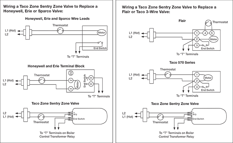 actuator wiring diagram stihl ms 440 parts taco diagrams data wire for zone valves hydronic heating systems flygt