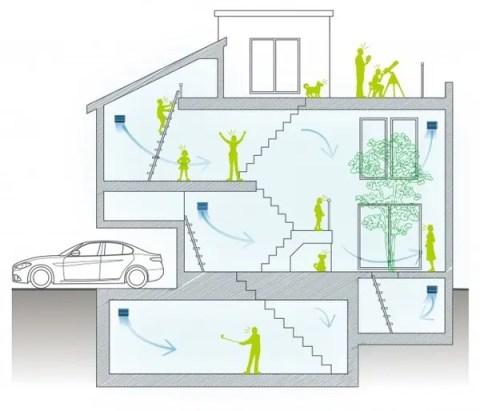 立体発想住宅の概略図