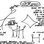 eden-project-rolls-royce-science-prize-sculpture-ideas-sketch-1