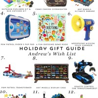 Holiday Gift Guide: Andrew's Wish List