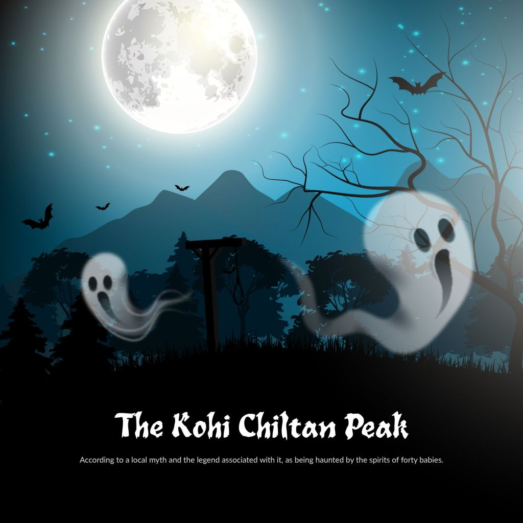 kohi cholistan, spooky places