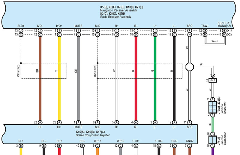 2016 toyota tundra radio wiring diagram twin leisure battery wire for 08 all data common signal lines the 2007 forums bumpers aftermarket