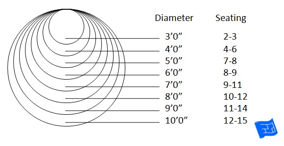 Circular dining table size