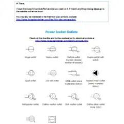 Oven Wiring Diagram Uk For Light Bar Rocker Switch Electric Symbols On Blueprints