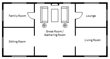living room plan design tables for rooms