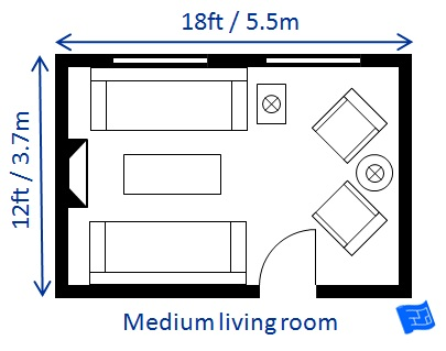 Average size of a living room in meters for Standard living room dimensions