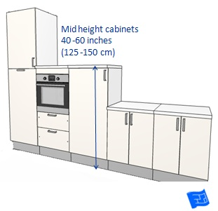 Standard Kitchen Cabinet Depth  Wow Blog