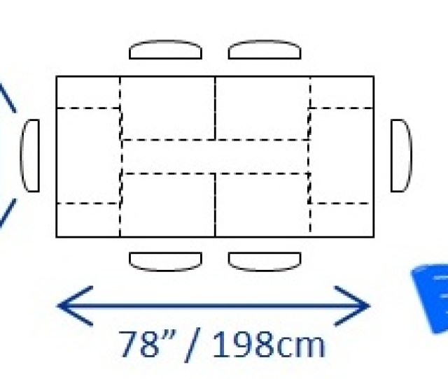 What Does This Mean For Table Size