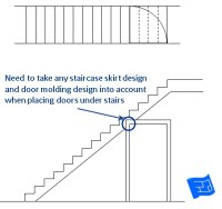 Stair Dimensions Floor Plan In Meters | Home Plan