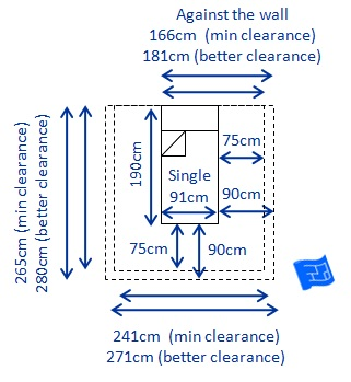 Uk Single Bed Size And E