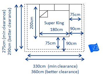 Uk Super King Bed Size And E