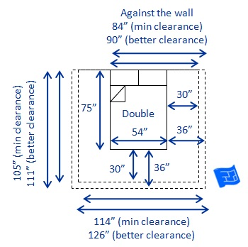 Us Double Full Bed Dimensions And Clearances