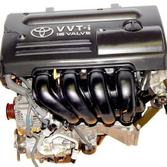 2003 Toyota Corolla Engine Diagram Wiring Fuse Symbol Jdm 1zz Fe For Sale Details