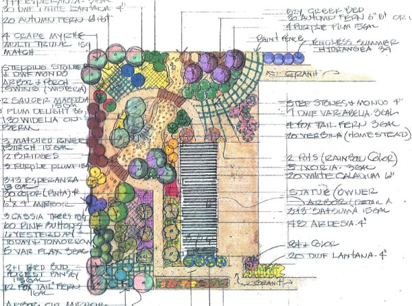 landscape design licensed