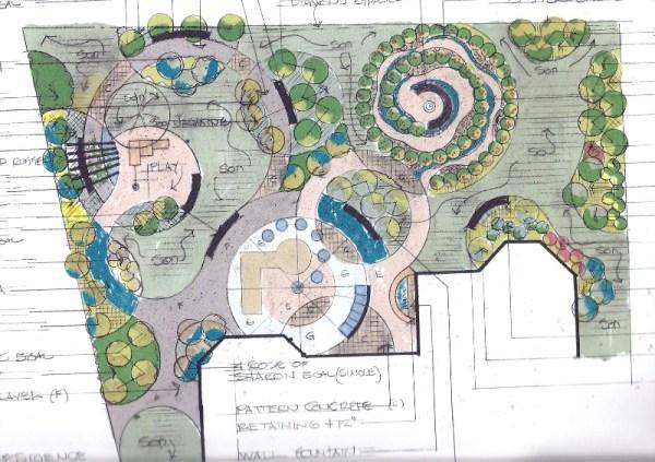 landscape design licensed