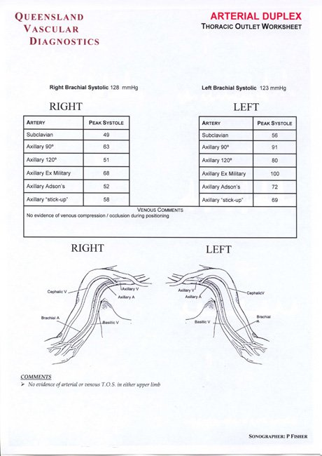 Upper Extremity Venous Ultrasound Worksheets