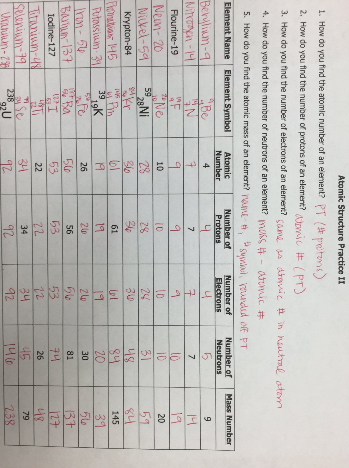 Basic Atomic Structure Worksheet Answers Chemistry
