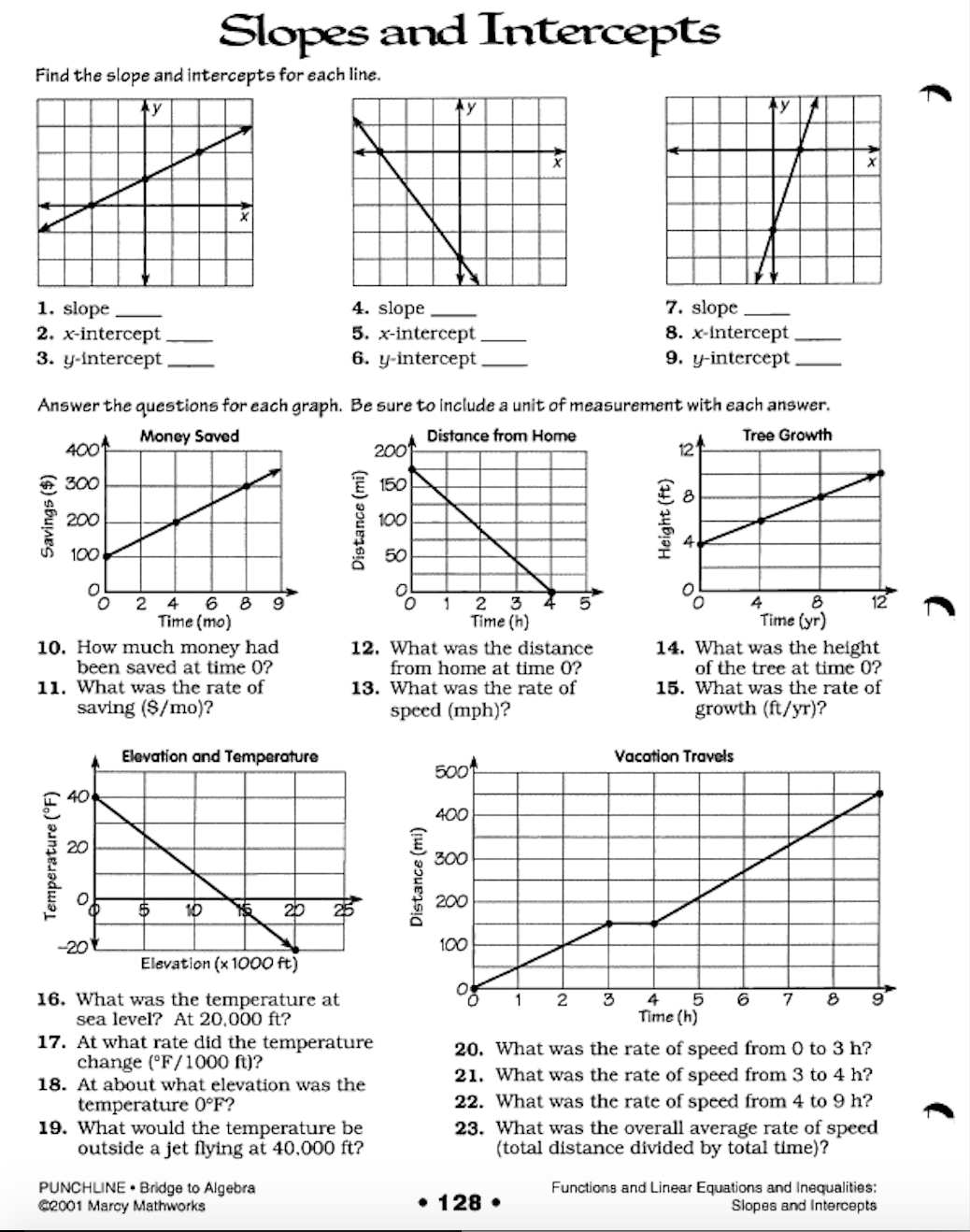 Slopes And Intercepts Worksheet Answers The Best