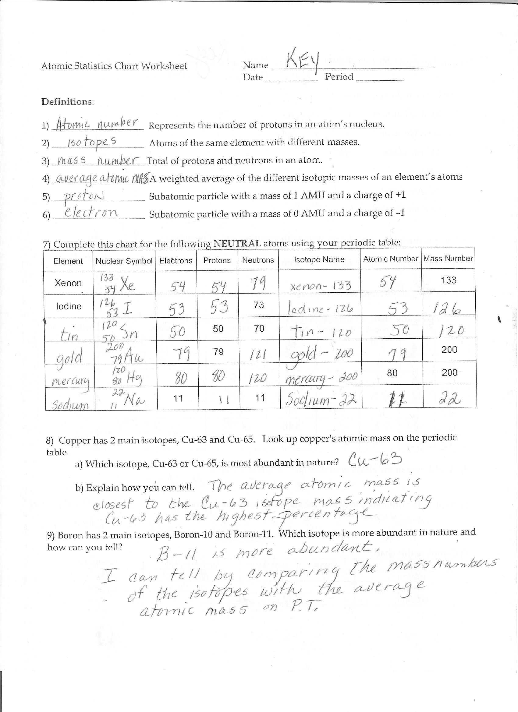 Atomic Structure Practice Worksheet 1 Free