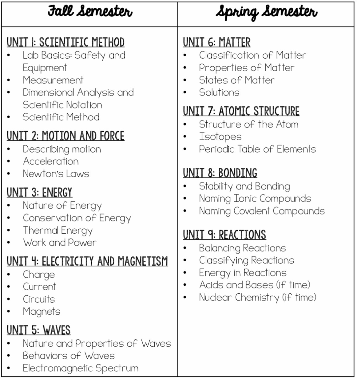 Matter And Energy Worksheets