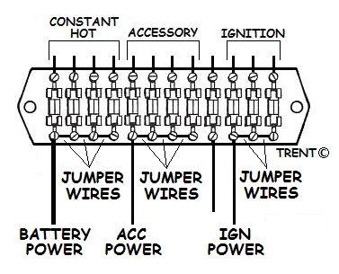 Basic Ignition Wiring Diagram Basic Exhaust Diagram wiring