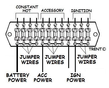 simple street rod wiring diagram wiring diagram air conditioning system overview provded by vine hotrod