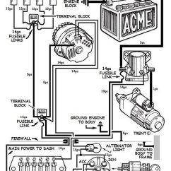 Hot Rod Turn Signal Switch Wiring Diagram Ford 4 Wire Oxygen Sensor Street 1t Schwabenschamanen De In Addition Fuse Panel Further Rh 6 K17ol Kajmitj Harness