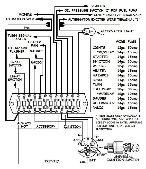 hot rod fuse panel wiring diagram  wiring diagram wave