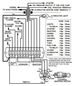 Fuse Panel, Ignition Switches, Etc How to Wire Stuff Up Under the Dash
