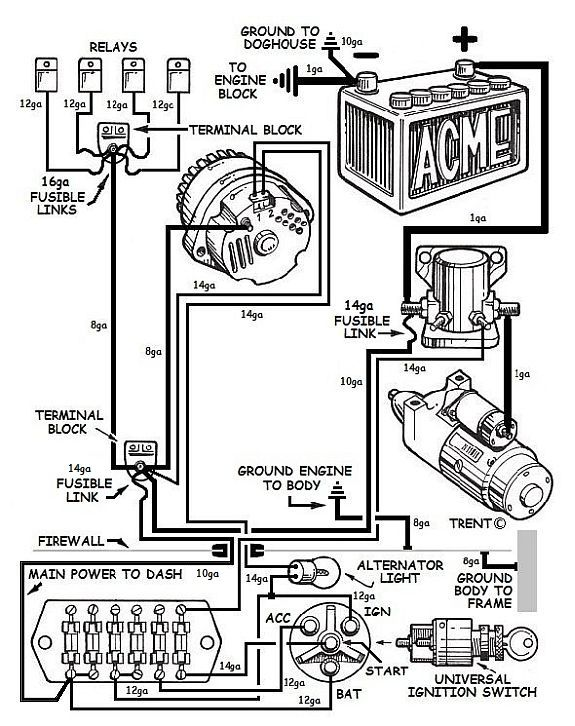 Basic Hot Rod Wiring Diagram Fuse Panel Ignition Switches
