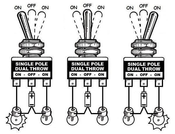Universal Turn Signal Switch Wiring Diagram Collection