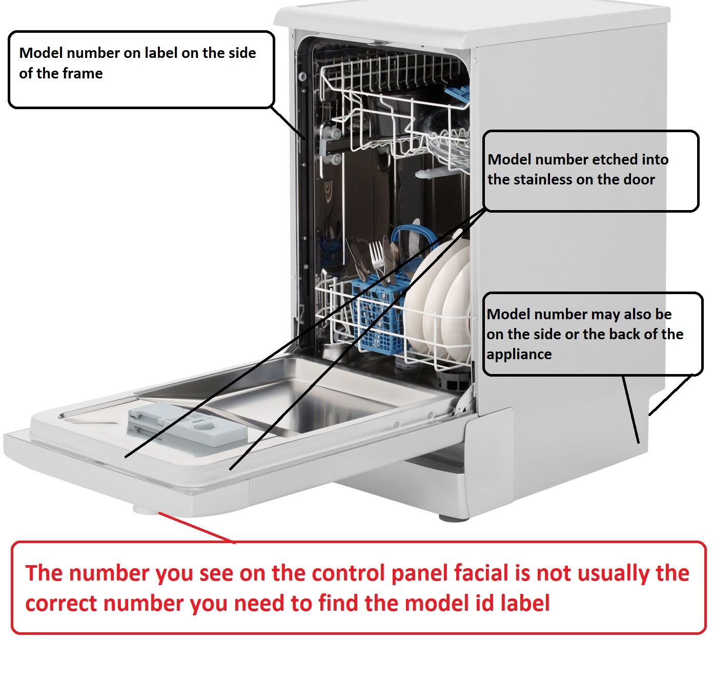 How To Repair Dishwasher How To Find Your Dishwasher Model Number