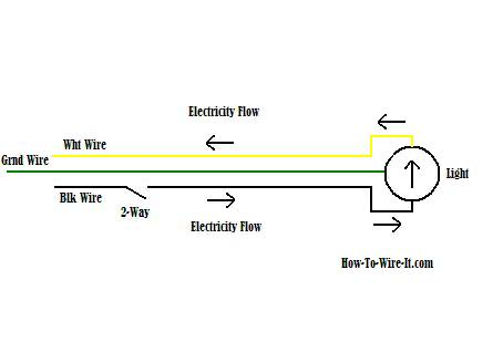 3way switch wiring diagram hvac heat pump thermostat a 2-way