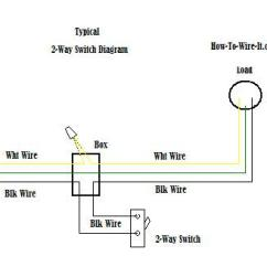 Light Switch Wire Diagram Wiring Standards A 2 Way