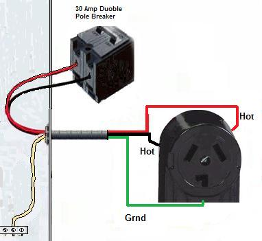 double outlet wiring diagram color code for trailer 220v switch data wire a dryer magnetic