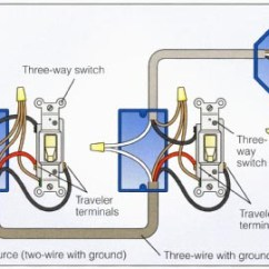 Wiring Three Way Switch Diagram Simple Sankey A 3 Power At