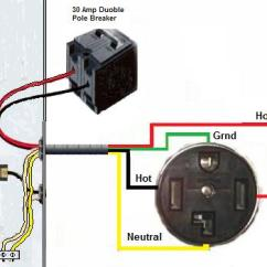 Wiring Diagram For Electric Stove Outlet Electrical Wire Diagrams A Dryer