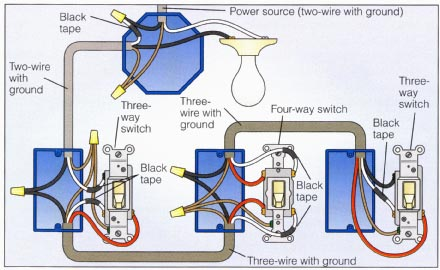 Wiring A 4 Way Switch