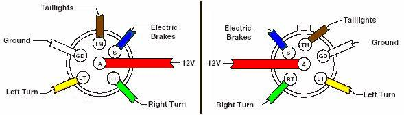 wiring diagram for trailers with electric brakes 1995 ford ranger pcm wire a trailer