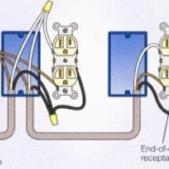 Trailer Wiring Diagram South Africa Heart Outside Examples And Instructions Outlet